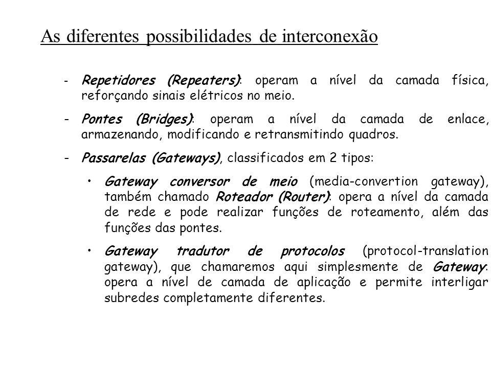 As diferentes possibilidades de interconexão - Repetidores (Repeaters): operam a nível da camada física, reforçando sinais elétricos no meio.