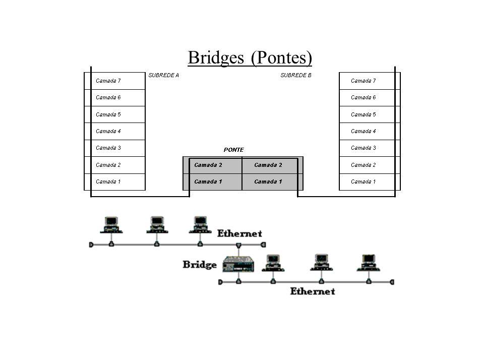 Bridges (Pontes)