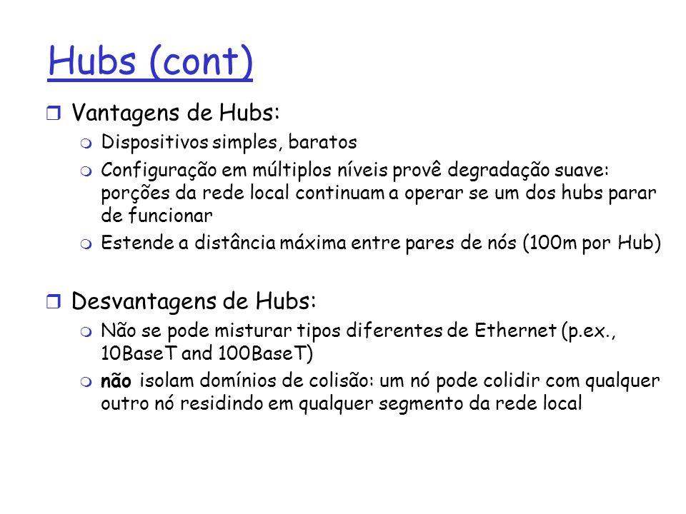 Hubs (cont) r Vantagens de Hubs: m Dispositivos simples, baratos m Configuração em múltiplos níveis provê degradação suave: porções da rede local continuam a operar se um dos hubs parar de funcionar m Estende a distância máxima entre pares de nós (100m por Hub) r Desvantagens de Hubs: m Não se pode misturar tipos diferentes de Ethernet (p.ex., 10BaseT and 100BaseT) m não isolam domínios de colisão: um nó pode colidir com qualquer outro nó residindo em qualquer segmento da rede local