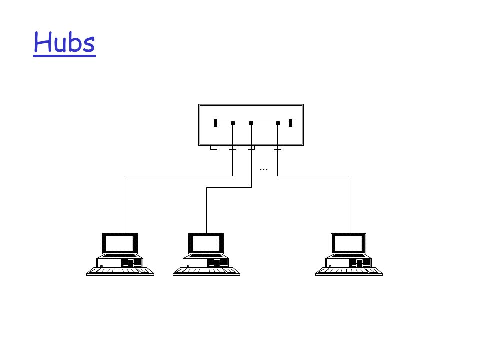 ... Hubs