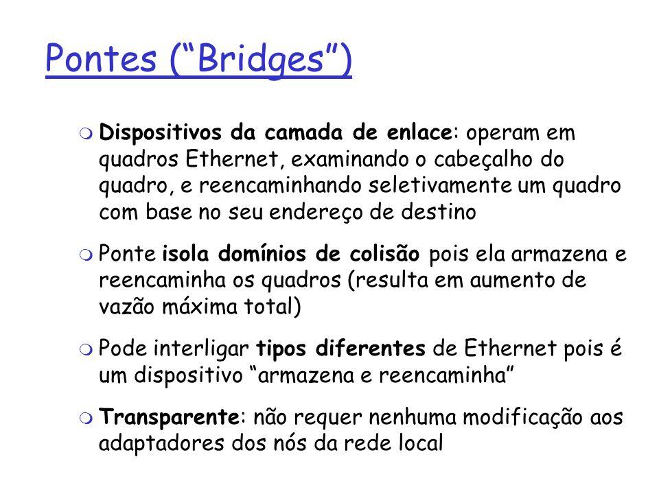 Pontes (Bridges) m Dispositivos da camada de enlace: operam em quadros Ethernet, examinando o cabeçalho do quadro, e reencaminhando seletivamente um quadro com base no seu endereço de destino m Ponte isola domínios de colisão pois ela armazena e reencaminha os quadros (resulta em aumento de vazão máxima total) m Pode interligar tipos diferentes de Ethernet pois é um dispositivo armazena e reencaminha m Transparente: não requer nenhuma modificação aos adaptadores dos nós da rede local