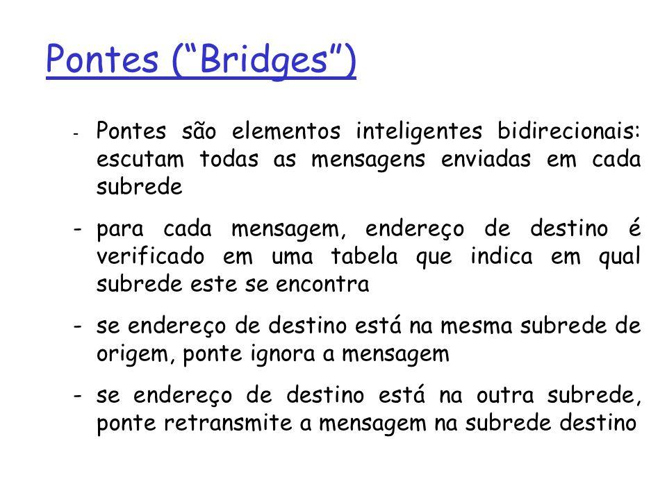 - Pontes são elementos inteligentes bidirecionais: escutam todas as mensagens enviadas em cada subrede -para cada mensagem, endereço de destino é verificado em uma tabela que indica em qual subrede este se encontra -se endereço de destino está na mesma subrede de origem, ponte ignora a mensagem -se endereço de destino está na outra subrede, ponte retransmite a mensagem na subrede destino Pontes (Bridges)