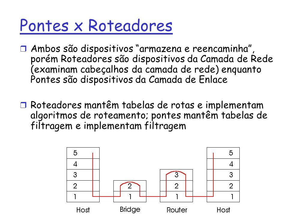 Pontes x Roteadores r Ambos são dispositivos armazena e reencaminha, porém Roteadores são dispositivos da Camada de Rede (examinam cabeçalhos da camada de rede) enquanto Pontes são dispositivos da Camada de Enlace r Roteadores mantêm tabelas de rotas e implementam algoritmos de roteamento; pontes mantêm tabelas de filtragem e implementam filtragem