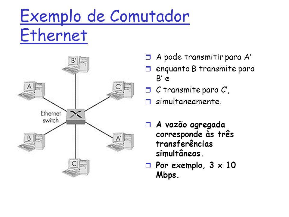 Exemplo de Comutador Ethernet r A pode transmitir para A r enquanto B transmite para B e r C transmite para C, r simultaneamente.