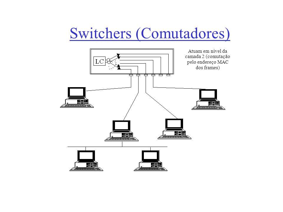 Switchers (Comutadores) Atuam em nível da camada 2 (comutação pelo endereço MAC dos frames)