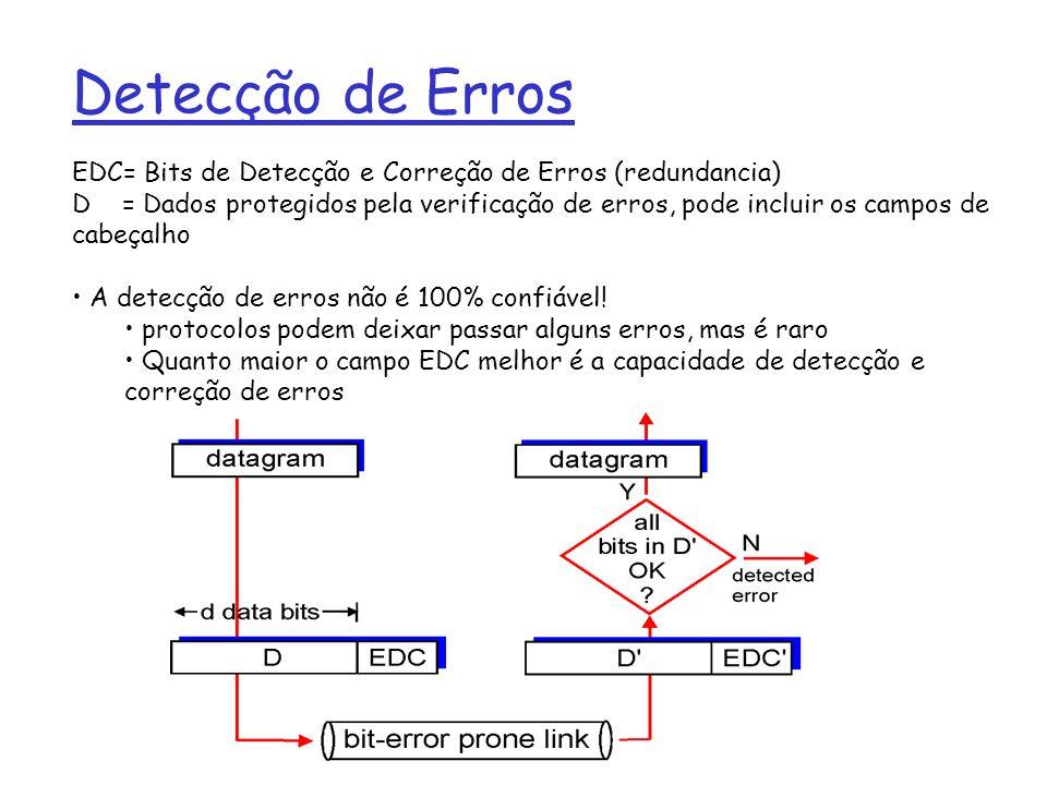 Detecção de Erros EDC= Bits de Detecção e Correção de Erros (redundancia) D = Dados protegidos pela verificação de erros, pode incluir os campos de cabeçalho A detecção de erros não é 100% confiável.