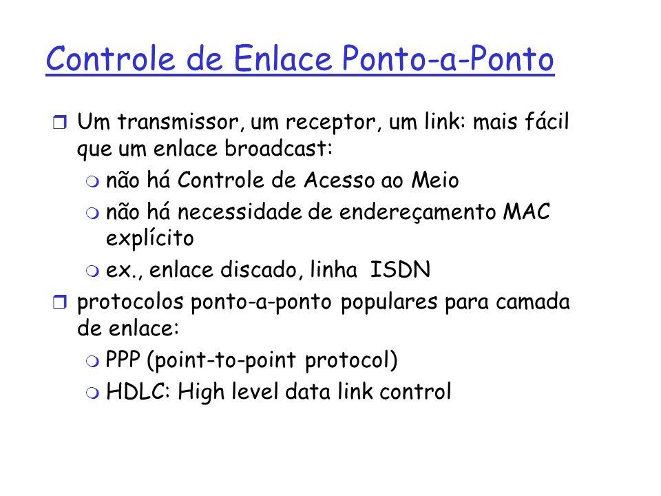 Controle de Enlace Ponto-a-Ponto r Um transmissor, um receptor, um link: mais fácil que um enlace broadcast: m não há Controle de Acesso ao Meio m não há necessidade de endereçamento MAC explícito m ex., enlace discado, linha ISDN r protocolos ponto-a-ponto populares para camada de enlace: m PPP (point-to-point protocol) m HDLC: High level data link control
