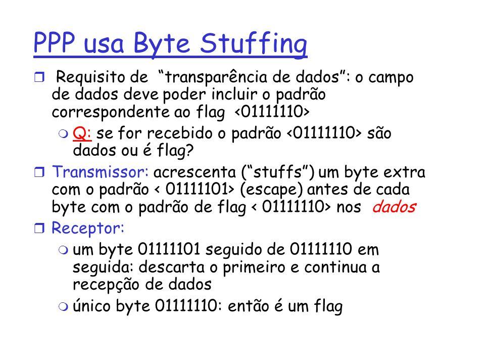 PPP usa Byte Stuffing r Requisito de transparência de dados: o campo de dados deve poder incluir o padrão correspondente ao flag m Q: se for recebido o padrão são dados ou é flag.