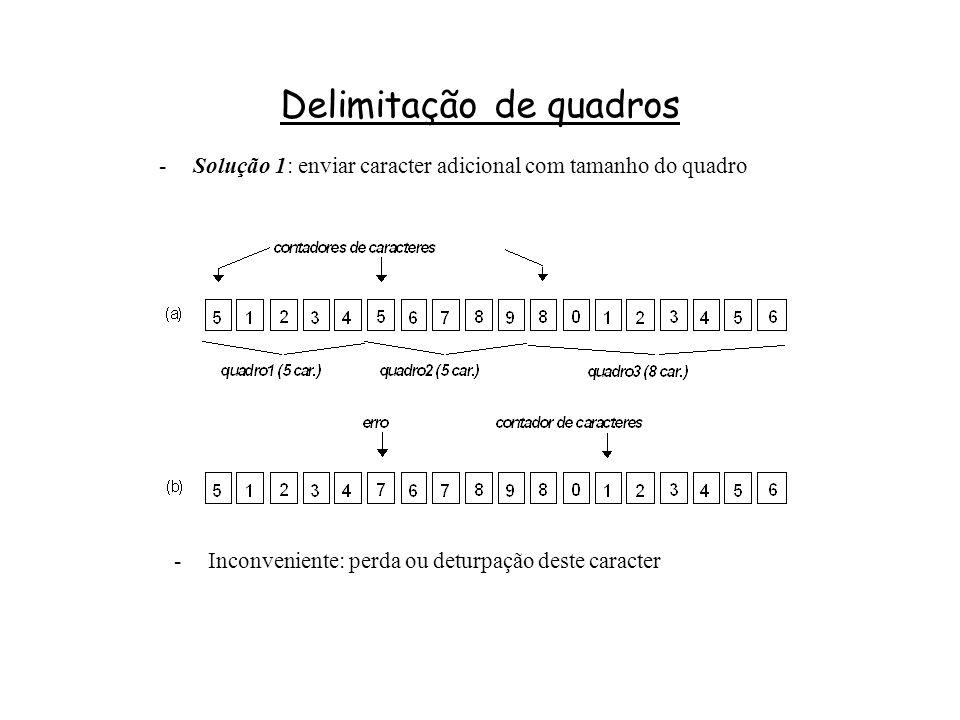 Delimitação de quadros -Solução 1: enviar caracter adicional com tamanho do quadro -Inconveniente: perda ou deturpação deste caracter