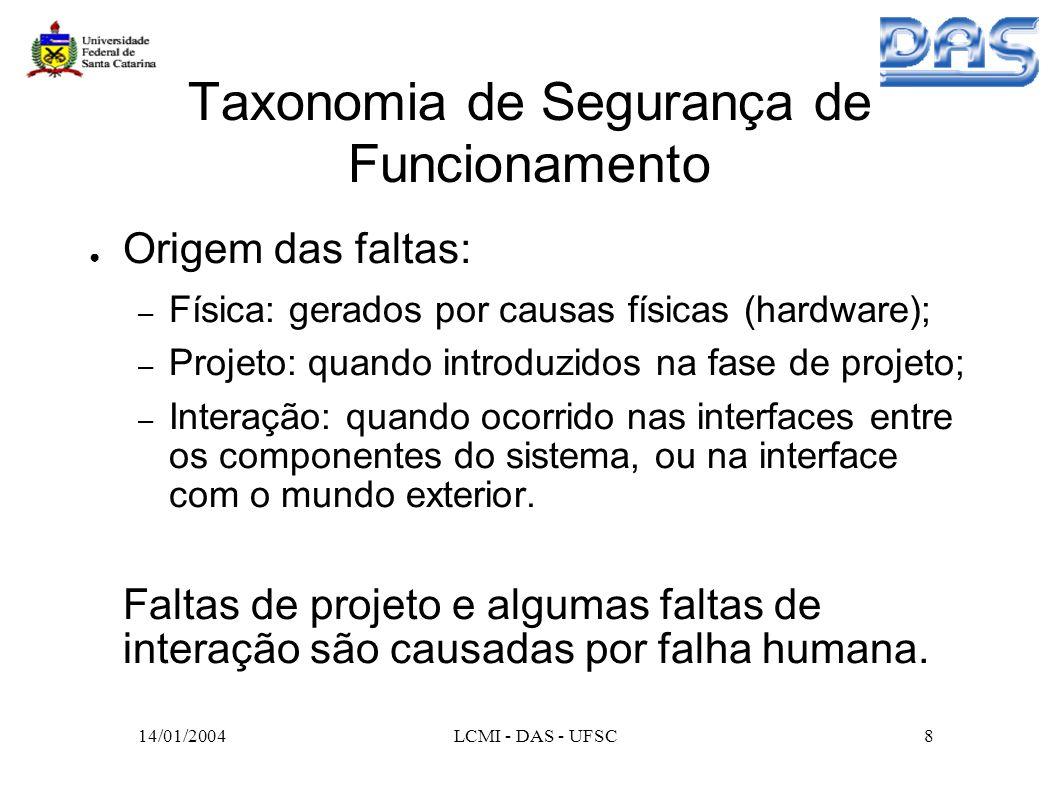 14/01/2004LCMI - DAS - UFSC9 Taxonomia de Segurança de Funcionamento Sistema: faltas, erros, falhas