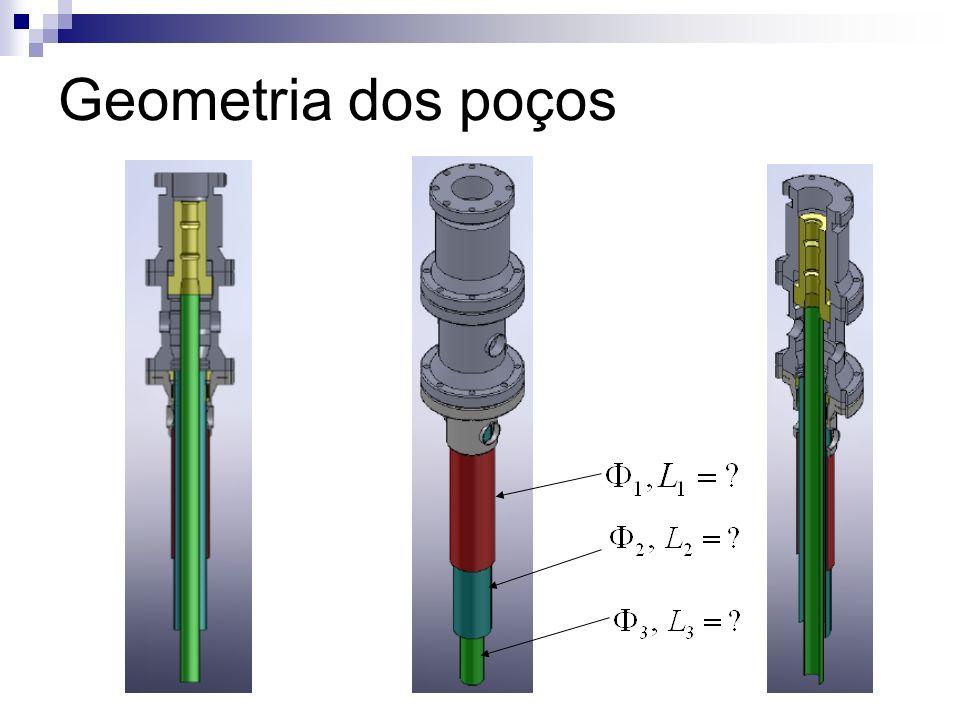 Geometria dos poços