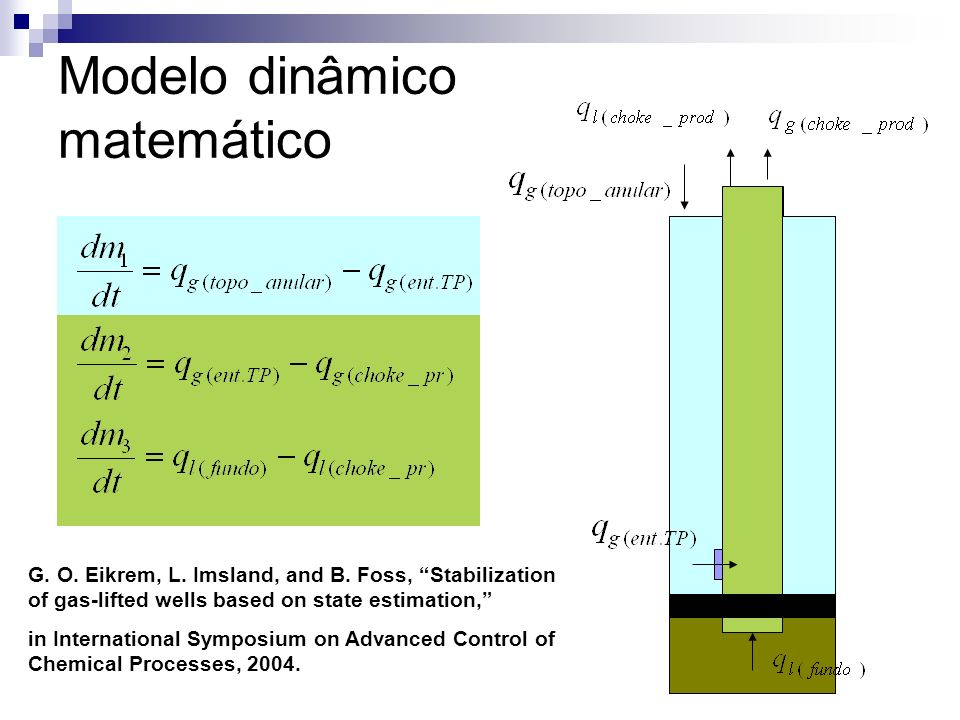 Modelo dinâmico matemático G. O. Eikrem, L. Imsland, and B. Foss, Stabilization of gas-lifted wells based on state estimation, in International Sympos