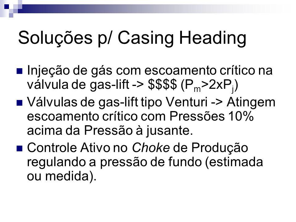 Soluções p/ Casing Heading Injeção de gás com escoamento crítico na válvula de gas-lift -> $$$$ (P m >2xP j ) Válvulas de gas-lift tipo Venturi -> Ati