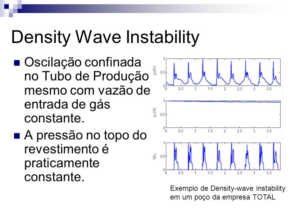 Density Wave Instability Exemplo de Density-wave instability em um poço da empresa TOTAL Oscilação confinada no Tubo de Produção mesmo com vazão de en