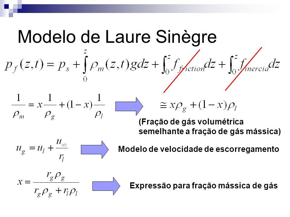 Modelo de Laure Sinègre (Fração de gás volumétrica semelhante a fração de gás mássica) Modelo de velocidade de escorregamento Expressão para fração má