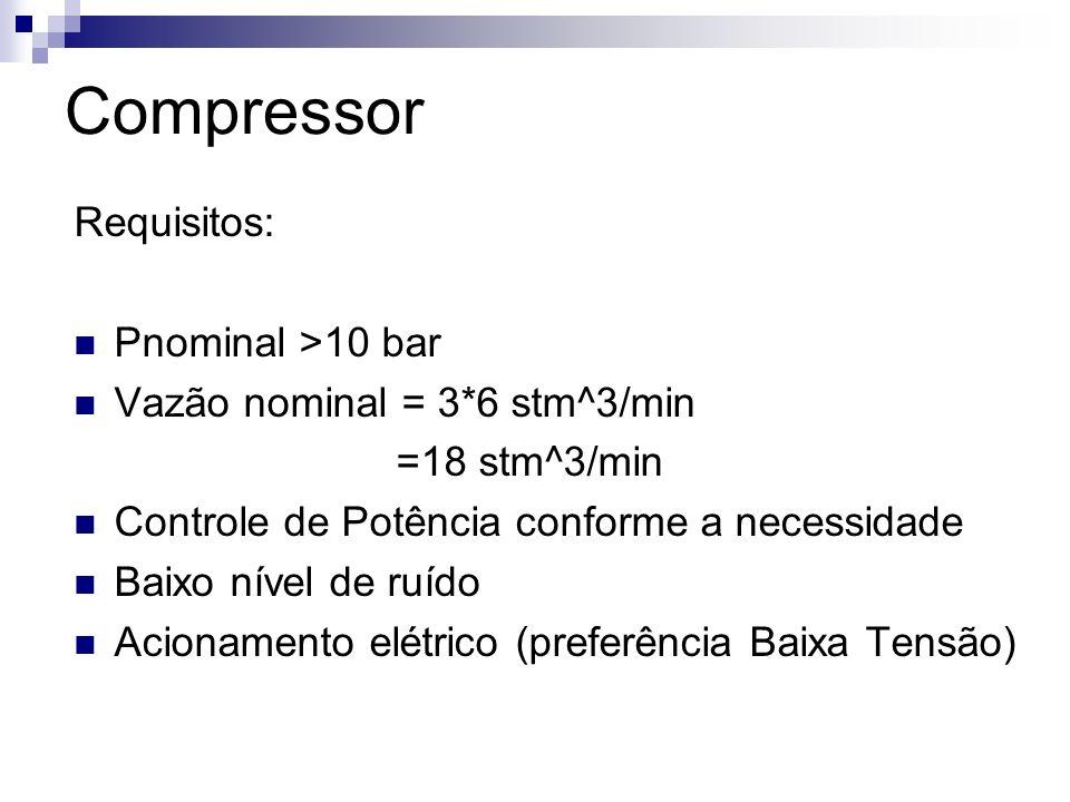 Compressor Requisitos: Pnominal >10 bar Vazão nominal = 3*6 stm^3/min =18 stm^3/min Controle de Potência conforme a necessidade Baixo nível de ruído A
