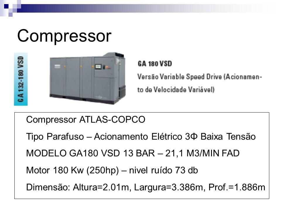 Compressor Compressor ATLAS-COPCO Tipo Parafuso – Acionamento Elétrico 3Φ Baixa Tensão MODELO GA180 VSD 13 BAR – 21,1 M3/MIN FAD Motor 180 Kw (250hp)