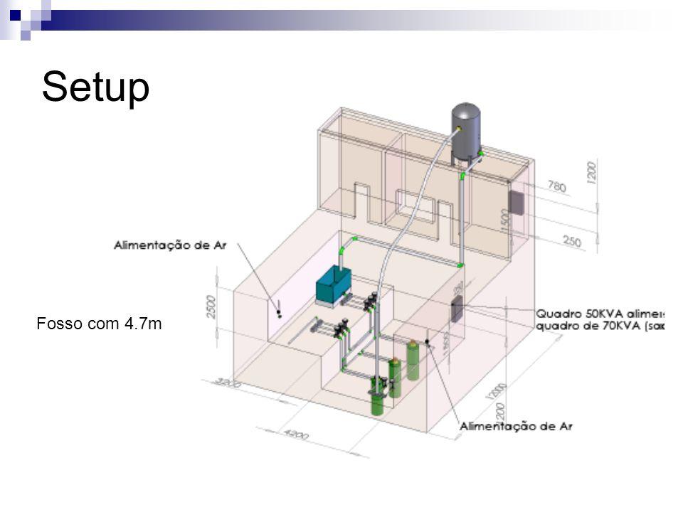 Sistema para efetuar manobra sem sonda: Construir uma mesa que permita suspender a coluna com bucha e cunhas apropriadas (colar de segurança).