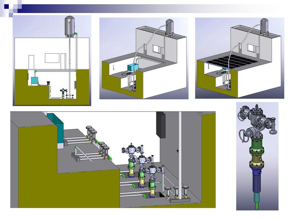 Concepção dos poços Nível de fluído controlado para simular Pest.