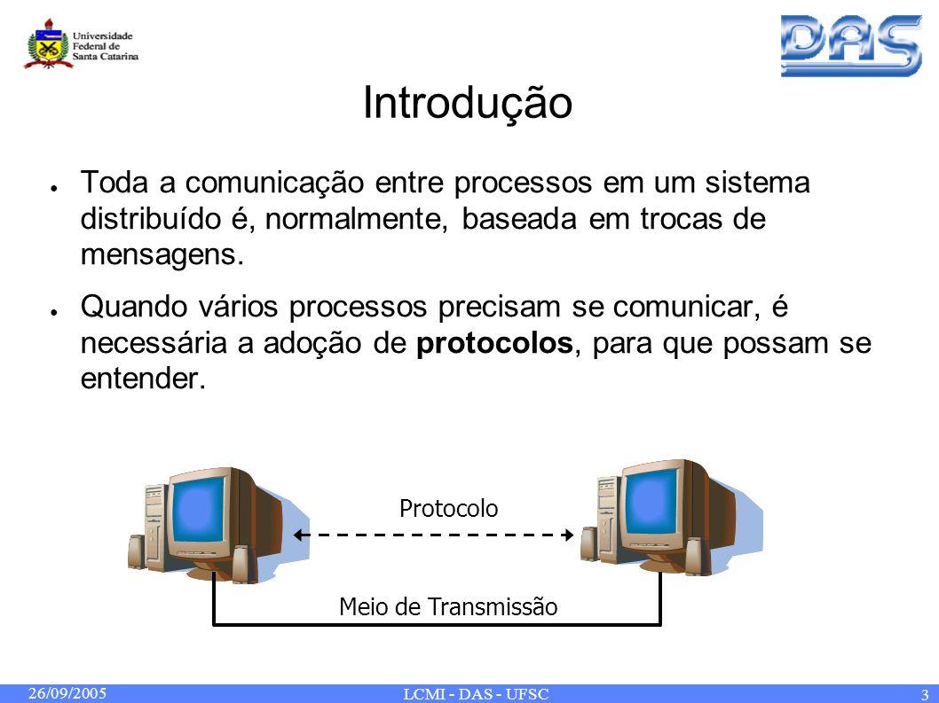 26/09/2005 LCMI - DAS - UFSC 24 Servidor UDP Para enviar dados para um socket datagrama – Necessário um endereço, classe InetAddress – InetAddress addr = InetAddress.getByName(alambique.das.ufsc.br); O envio de datagramas é realizado de forma bastante simples: String toSend = Este eh o dado a ser enviado!; byte data[] = toSend.getBytes(); DatagramPacket sendPacket = new DatagramPacket(data,data.length,host,porta); socket.send(sendPacket); A String deve ser convertida para array de bytes.