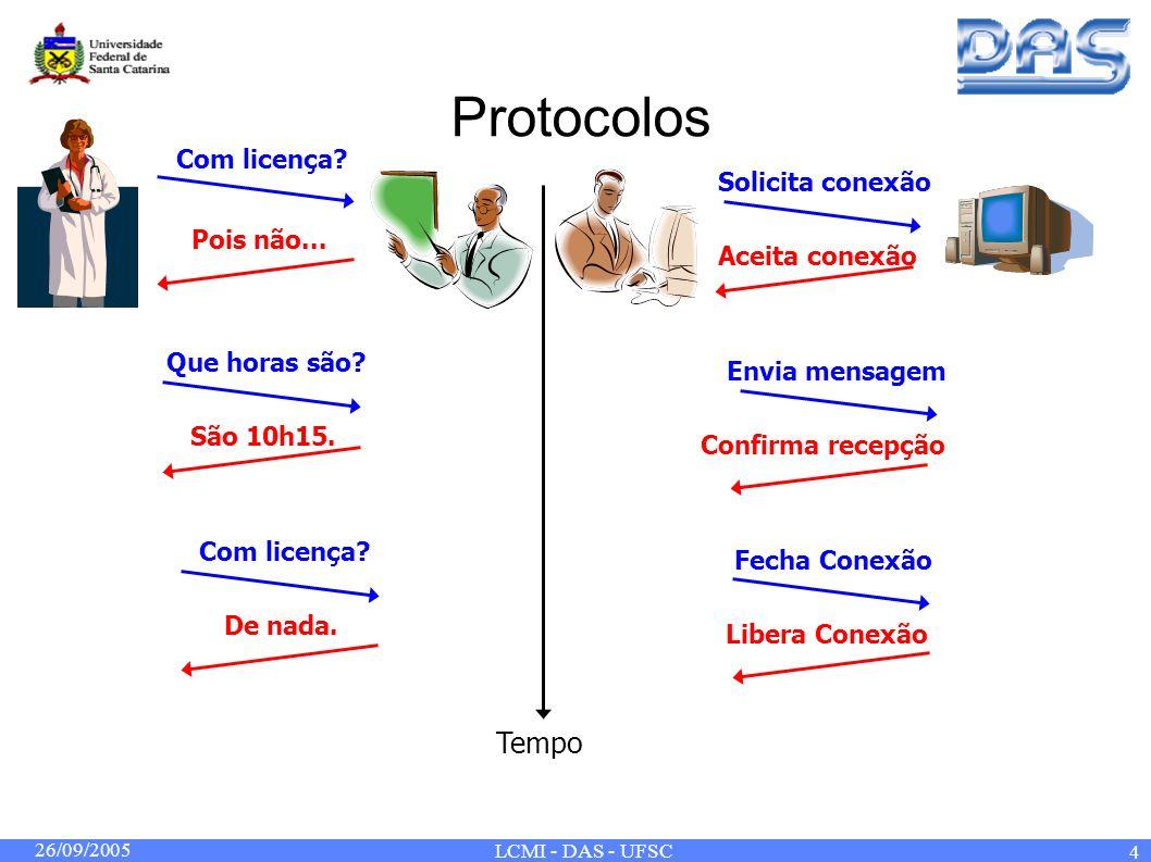 26/09/2005 LCMI - DAS - UFSC 35 Referências Sockets em Java – http://java.sun.com/docs/books/tutorial/networking/index.html http://java.sun.com/docs/books/tutorial/networking/index.html – http://java.sun.com/developer/technicalArticles/ALT/sockets/ http://java.sun.com/developer/technicalArticles/ALT/sockets/ Sockets em C – http://www.cs.rpi.edu/courses/sysprog/sockets/sock.html http://www.cs.rpi.edu/courses/sysprog/sockets/sock.html – http://www.scit.wlv.ac.uk/~jphb/comms/sockets.html http://www.scit.wlv.ac.uk/~jphb/comms/sockets.html Esta apresentação e exemplo de cada tipo de sockets em : – www.das.ufsc.br/~fabio/sockets/ www.das.ufsc.br/~fabio/sockets/