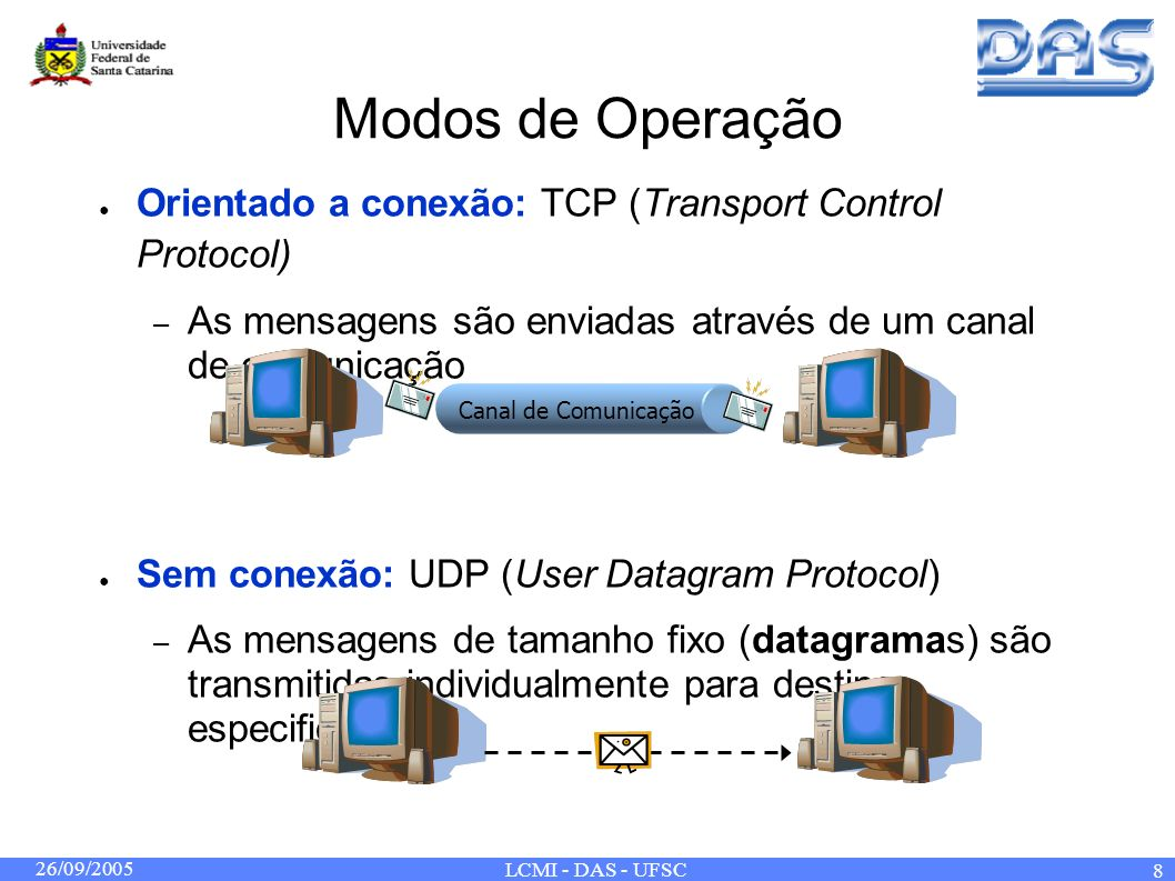 26/09/2005 LCMI - DAS - UFSC 19 Resumo – Sockets TCP Servidor –Cria o socket servidor e aguarda conexão –Usa método accept() para pegar novas conexões –Cria streams entrada/saída para o socket da conexão –Faz a utilização dos streams conforme o protocolo –Fecha os streams –Fecha socket da conexão –Repete várias vezes –Fecha o socket servidor Cliente –Cria o socket com conexão cliente –Associa streams de leitura e escrita com o socket –Utiliza os streams conforme o protocolo do servidor –Fecha os streams –Fecha o socket