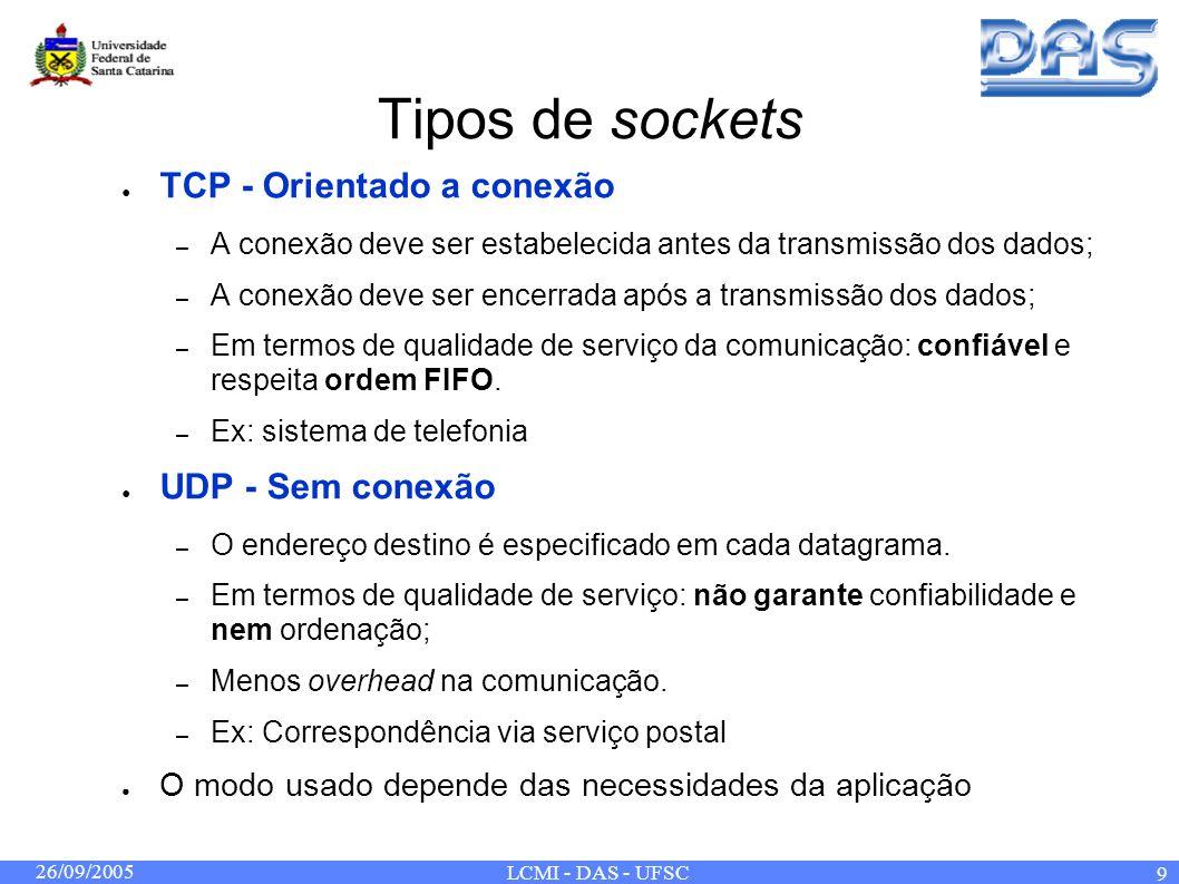 26/09/2005 LCMI - DAS - UFSC 10 Usando Sockets em Java Pacote java.net ; Principais classes: – TCP: Socket e ServerSocket ; – UDP: DatagramPacket e DatagramSocket ; – Multicast: DatagramPacket e MulticastSocket.