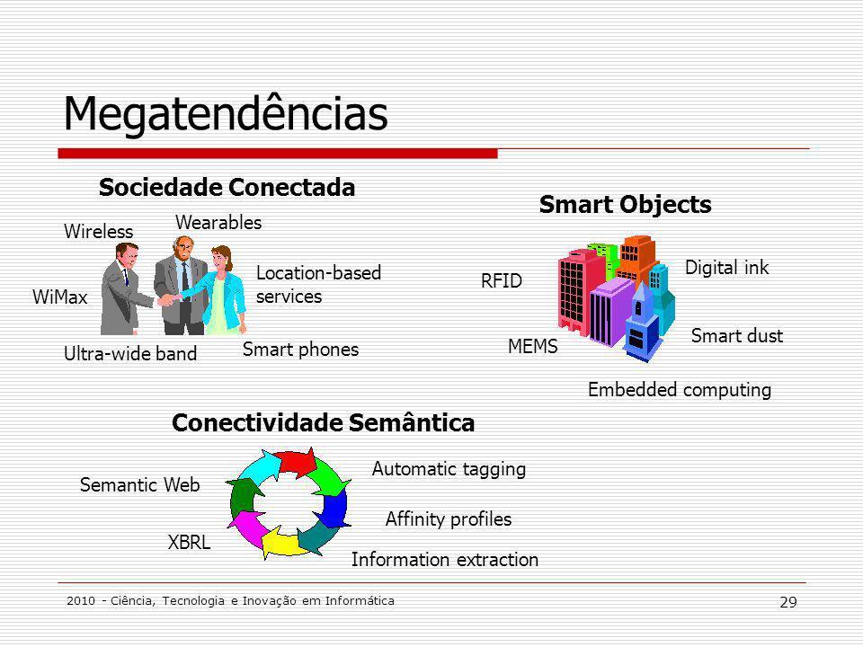 2010 - Ciência, Tecnologia e Inovação em Informática 29 Megatendências Sociedade Conectada Wireless Wearables WiMax Smart phones Location-based servic
