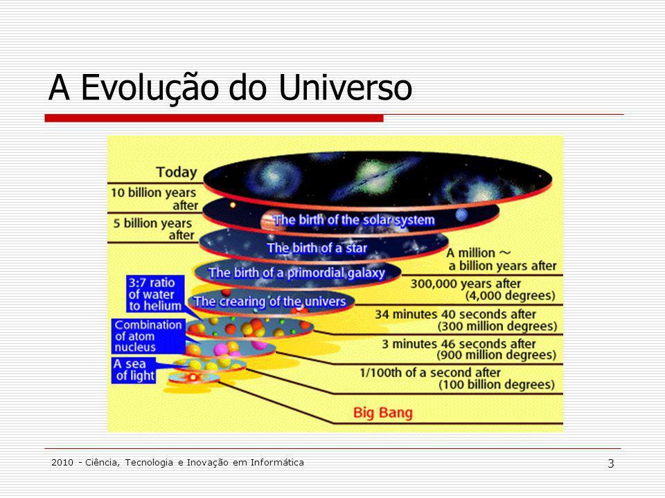 2010 - Ciência, Tecnologia e Inovação em Informática 14 Uma Visão Mais Realista Ciência Tecnologia Nova Ciência