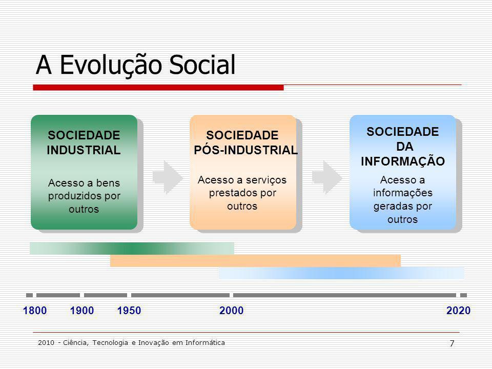 2010 - Ciência, Tecnologia e Inovação em Informática 7 A Evolução Social SOCIEDADE INDUSTRIAL Acesso a bens produzidos por outros SOCIEDADE PÓS-INDUST