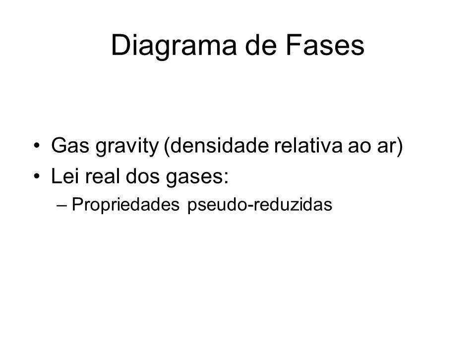 Gas gravity (densidade relativa ao ar) Lei real dos gases: –Propriedades pseudo-reduzidas