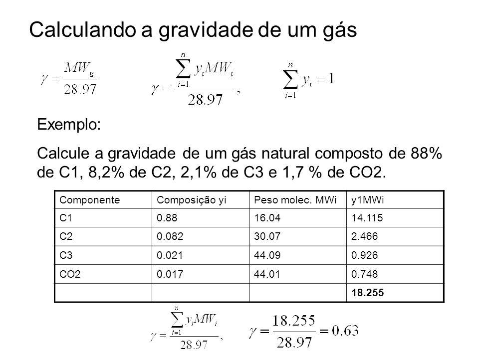 Calculando a gravidade de um gás Exemplo: Calcule a gravidade de um gás natural composto de 88% de C1, 8,2% de C2, 2,1% de C3 e 1,7 % de CO2. Componen