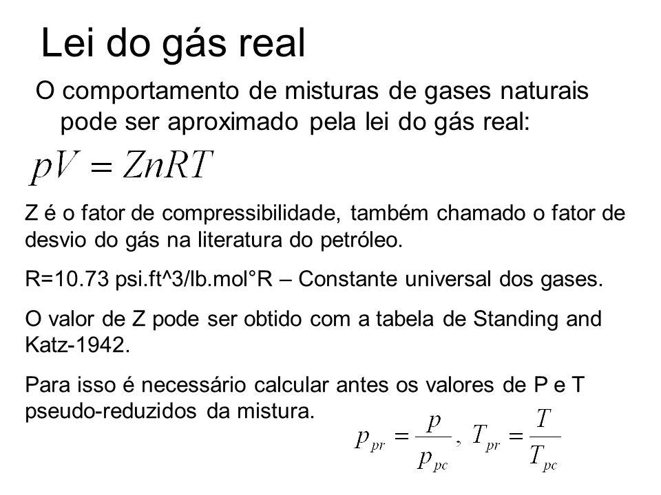 Lei do gás real O comportamento de misturas de gases naturais pode ser aproximado pela lei do gás real: Z é o fator de compressibilidade, também chama