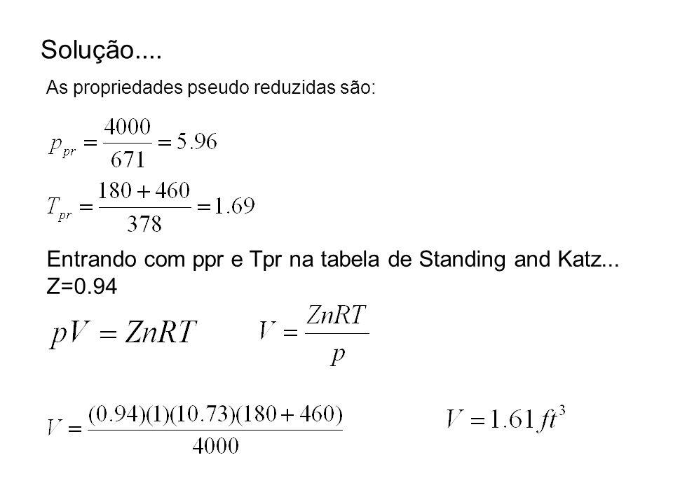 Solução.... As propriedades pseudo reduzidas são: Entrando com ppr e Tpr na tabela de Standing and Katz... Z=0.94