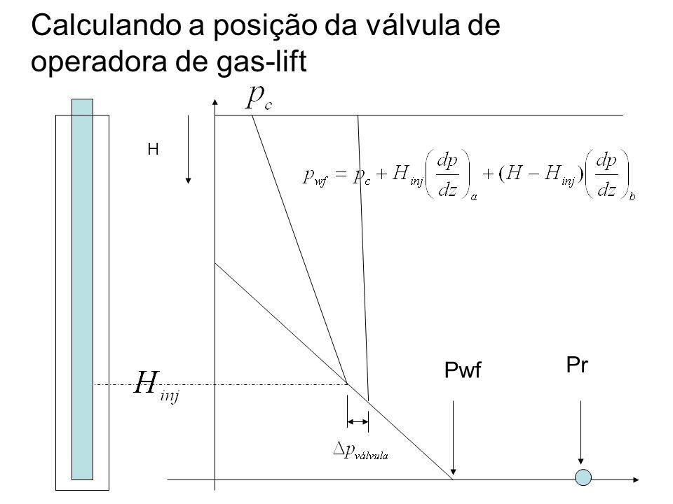 Calculando a posição da válvula de operadora de gas-lift Pr Pwf H