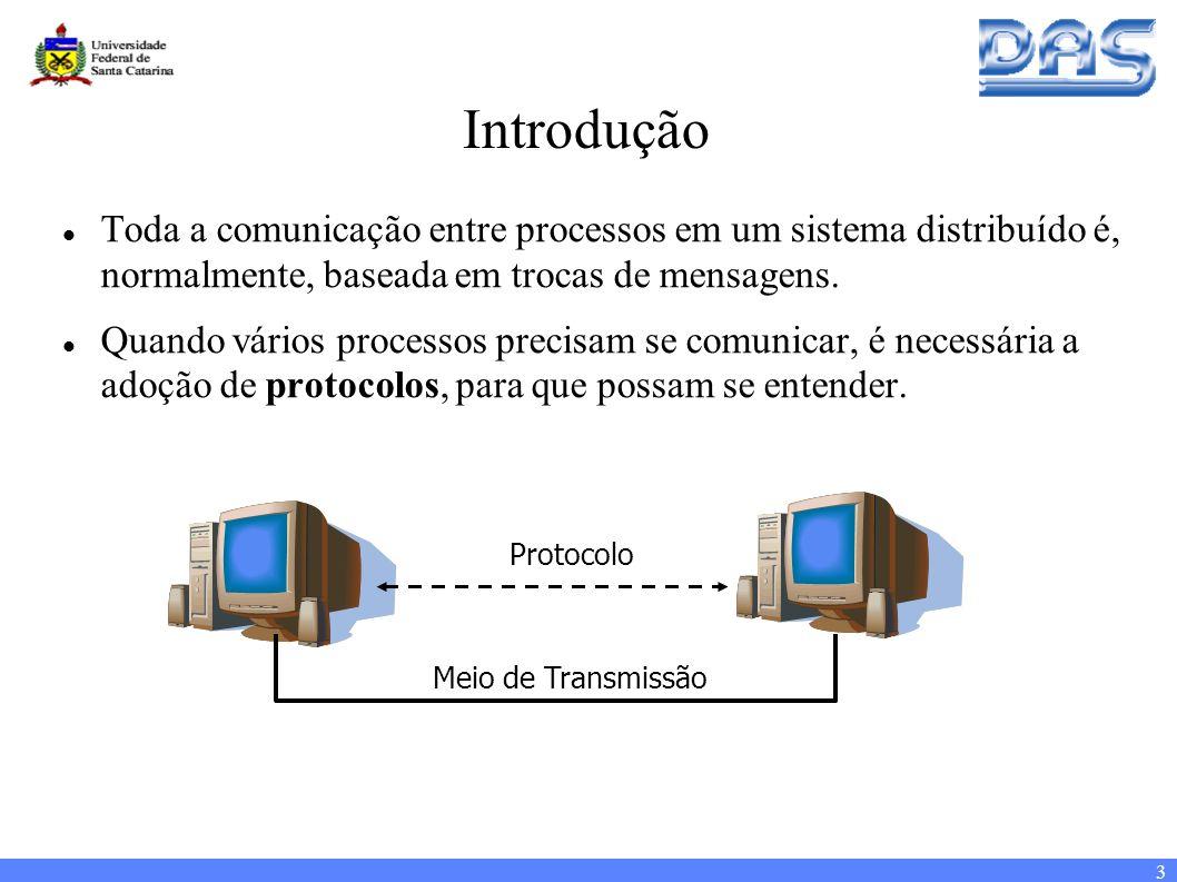 3 Introdução Toda a comunicação entre processos em um sistema distribuído é, normalmente, baseada em trocas de mensagens.