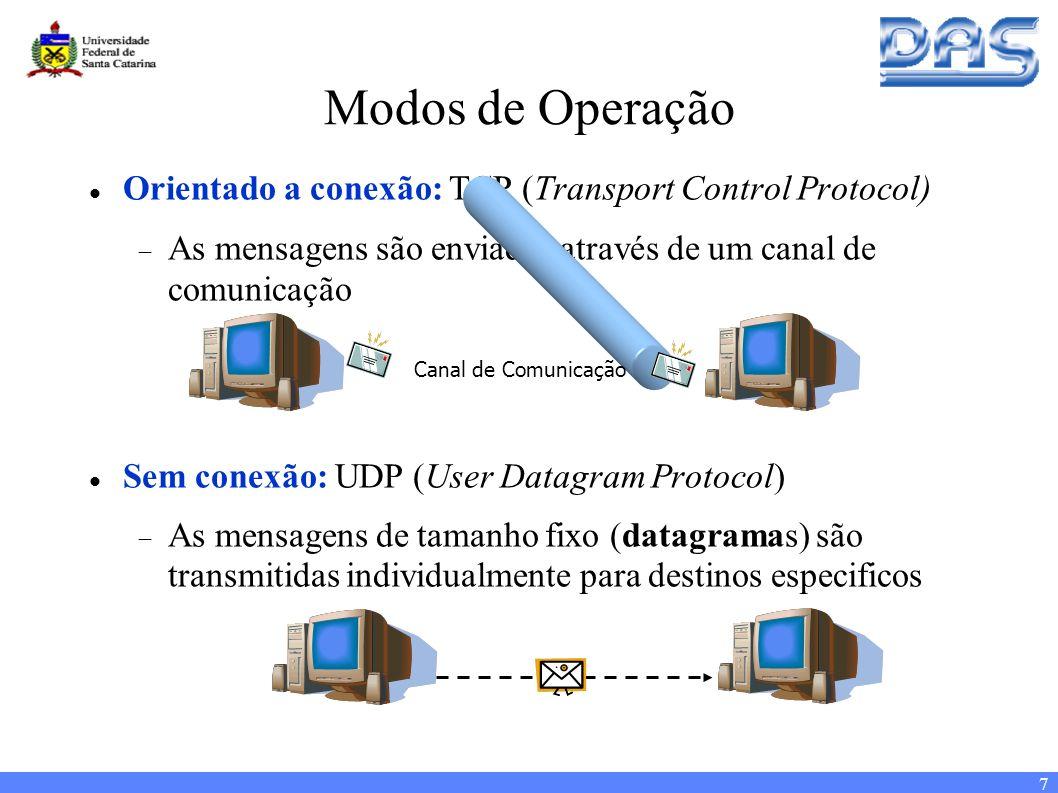 7 Modos de Operação Orientado a conexão: TCP (Transport Control Protocol) As mensagens são enviadas através de um canal de comunicação Sem conexão: UDP (User Datagram Protocol) As mensagens de tamanho fixo (datagramas) são transmitidas individualmente para destinos especificos Canal de Comunicação