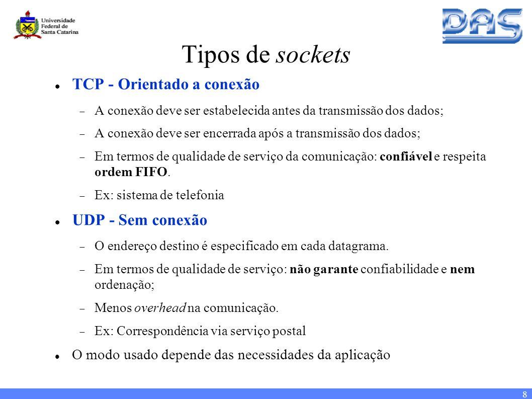 8 Tipos de sockets TCP - Orientado a conexão A conexão deve ser estabelecida antes da transmissão dos dados; A conexão deve ser encerrada após a transmissão dos dados; Em termos de qualidade de serviço da comunicação: confiável e respeita ordem FIFO.