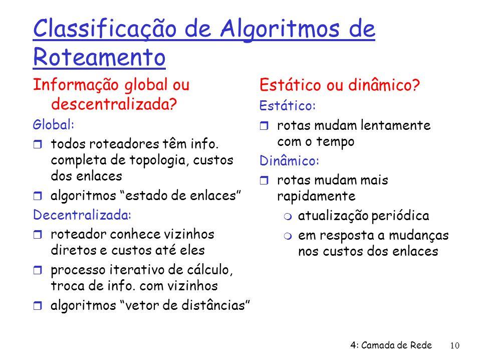 4: Camada de Rede10 Classificação de Algoritmos de Roteamento Informação global ou descentralizada? Global: todos roteadores têm info. completa de top