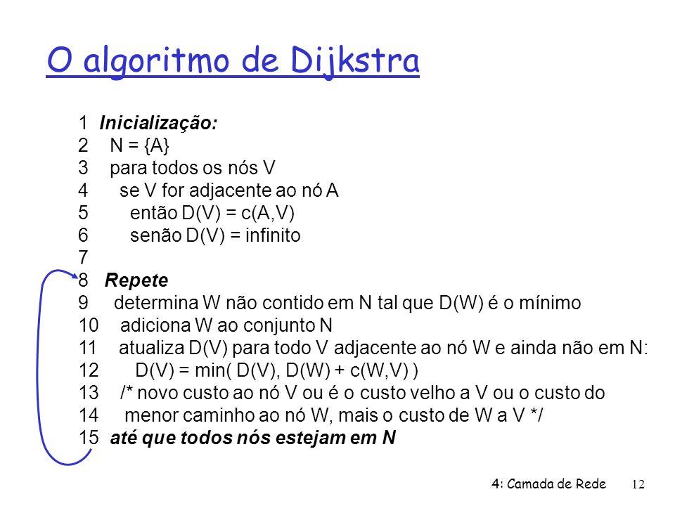 4: Camada de Rede12 O algoritmo de Dijkstra 1 Inicialização: 2 N = {A} 3 para todos os nós V 4 se V for adjacente ao nó A 5 então D(V) = c(A,V) 6 senão D(V) = infinito 7 8 Repete 9 determina W não contido em N tal que D(W) é o mínimo 10 adiciona W ao conjunto N 11 atualiza D(V) para todo V adjacente ao nó W e ainda não em N: 12 D(V) = min( D(V), D(W) + c(W,V) ) 13 /* novo custo ao nó V ou é o custo velho a V ou o custo do 14 menor caminho ao nó W, mais o custo de W a V */ 15 até que todos nós estejam em N