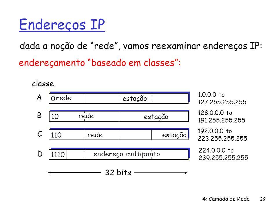4: Camada de Rede29 Endereços IP 0 rede estação 10 rede estação 110 redeestação 1110 endereço multiponto A B C D classe 1.0.0.0 to 127.255.255.255 128.0.0.0 to 191.255.255.255 192.0.0.0 to 223.255.255.255 224.0.0.0 to 239.255.255.255 32 bits dada a noção de rede, vamos reexaminar endereços IP: endereçamento baseado em classes: