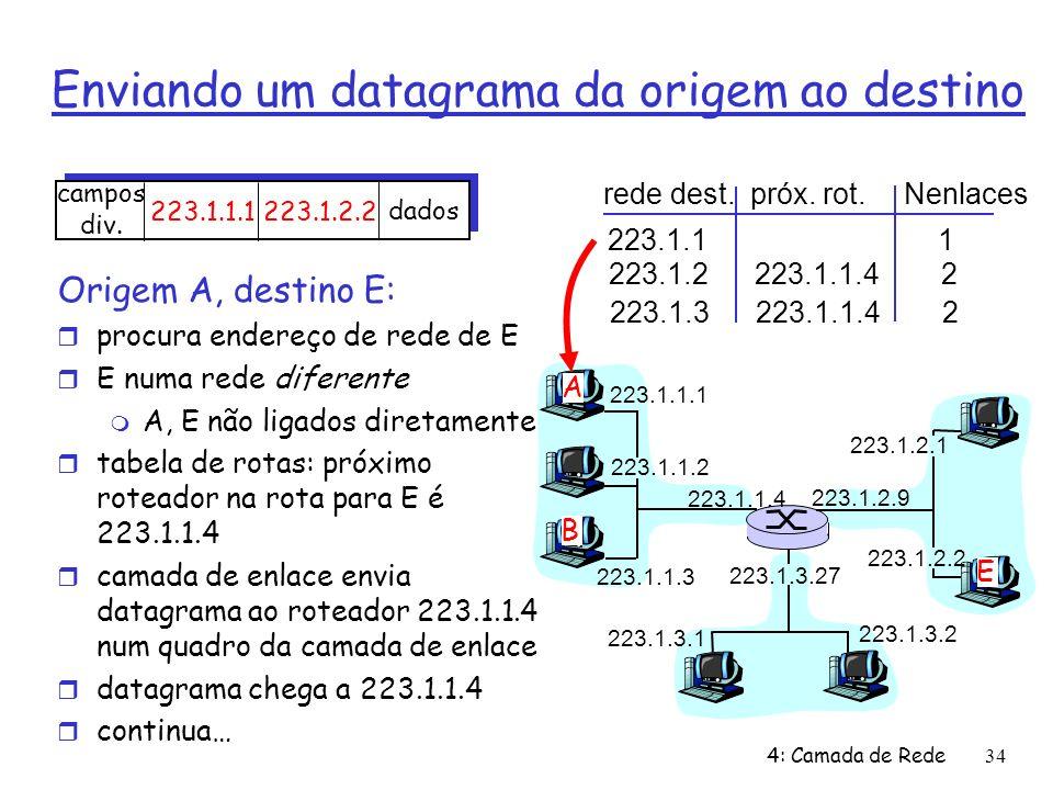 4: Camada de Rede34 Enviando um datagrama da origem ao destino 223.1.1.1 223.1.1.2 223.1.1.3 223.1.1.4 223.1.2.9 223.1.2.2 223.1.2.1 223.1.3.2 223.1.3.1 223.1.3.27 A B E rede dest.