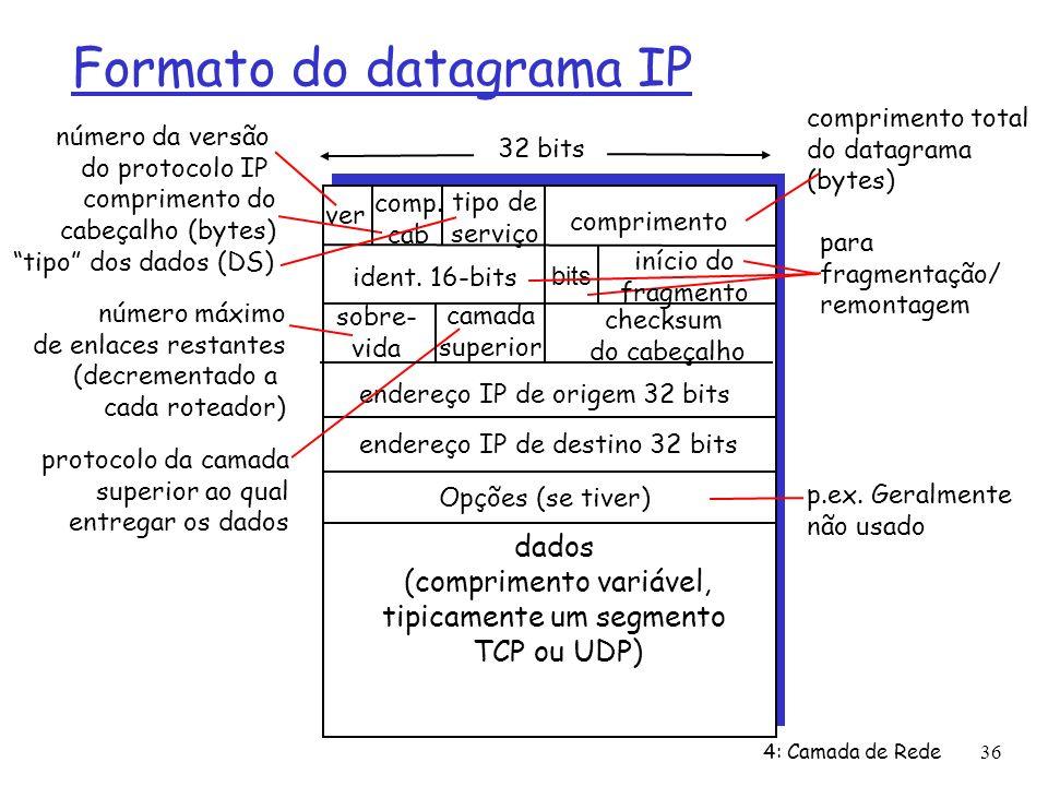 4: Camada de Rede36 Formato do datagrama IP ver comprimento 32 bits dados (comprimento variável, tipicamente um segmento TCP ou UDP) ident. 16-bits ch