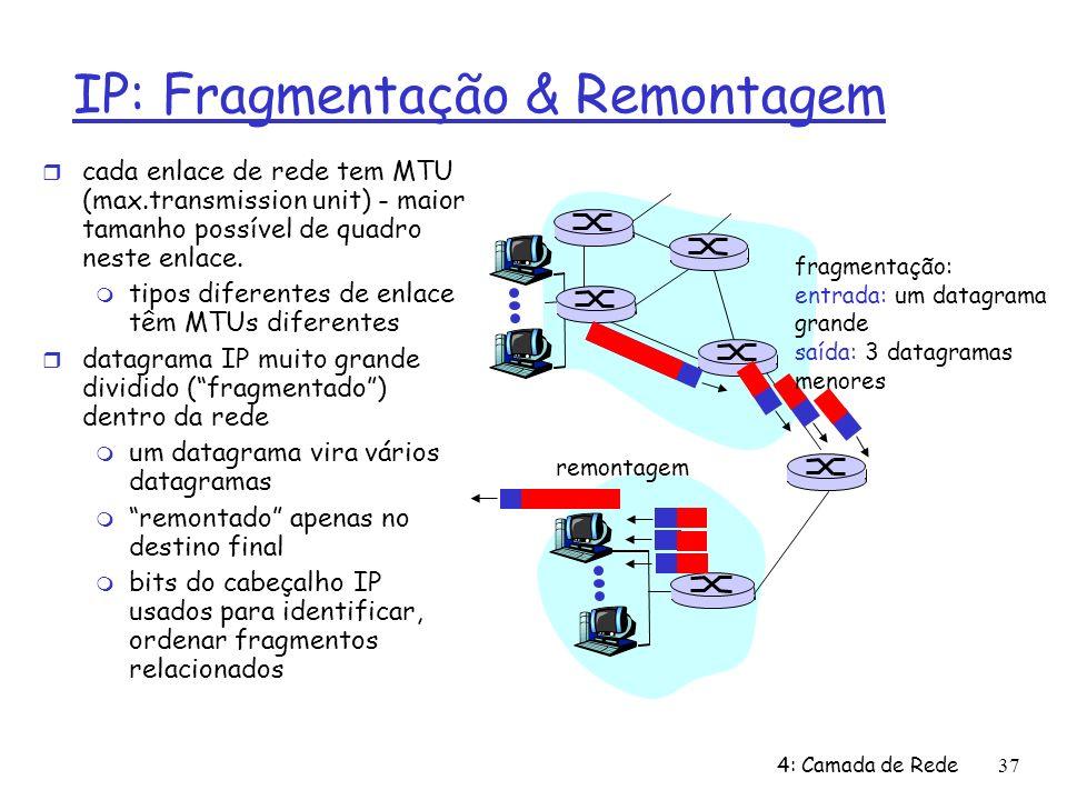 4: Camada de Rede37 IP: Fragmentação & Remontagem cada enlace de rede tem MTU (max.transmission unit) - maior tamanho possível de quadro neste enlace.