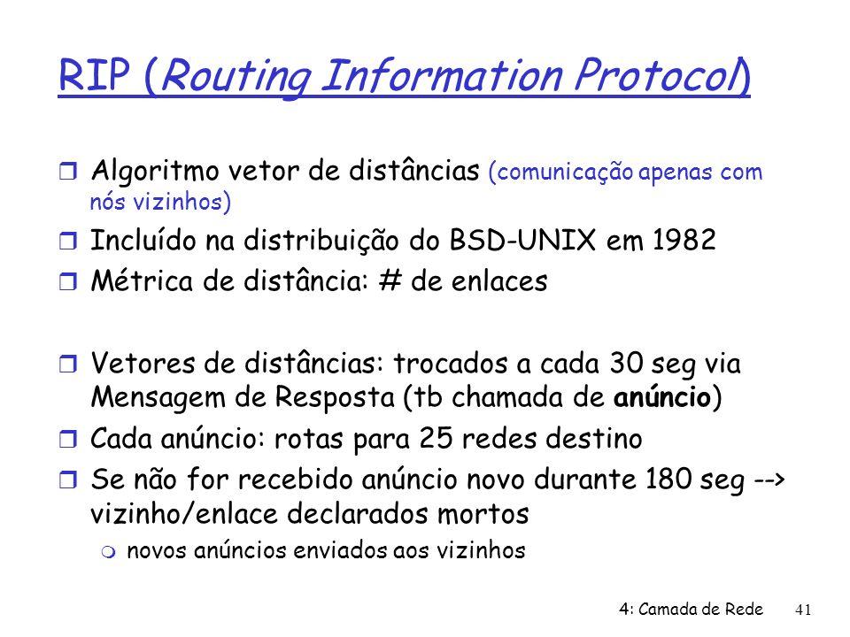4: Camada de Rede41 RIP (Routing Information Protocol) Algoritmo vetor de distâncias (comunicação apenas com nós vizinhos) Incluído na distribuição do