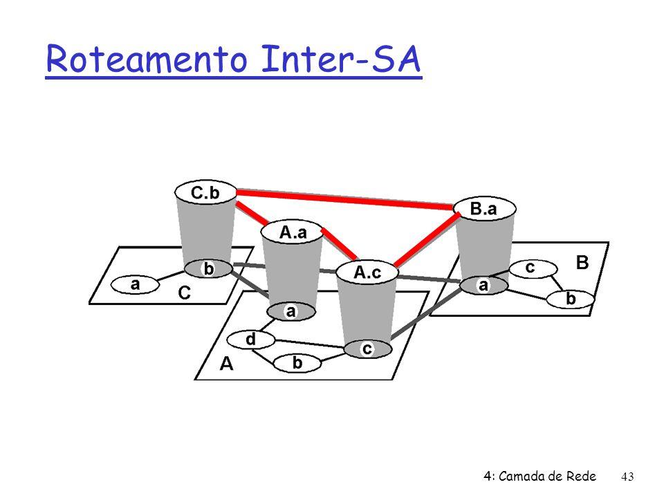 4: Camada de Rede43 Roteamento Inter-SA