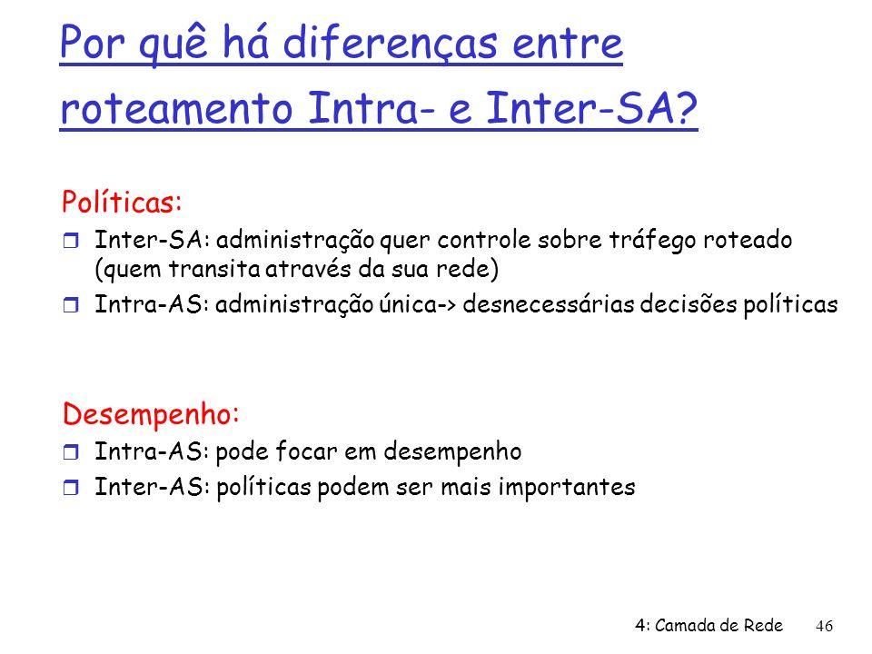 4: Camada de Rede46 Por quê há diferenças entre roteamento Intra- e Inter-SA? Políticas: Inter-SA: administração quer controle sobre tráfego roteado (