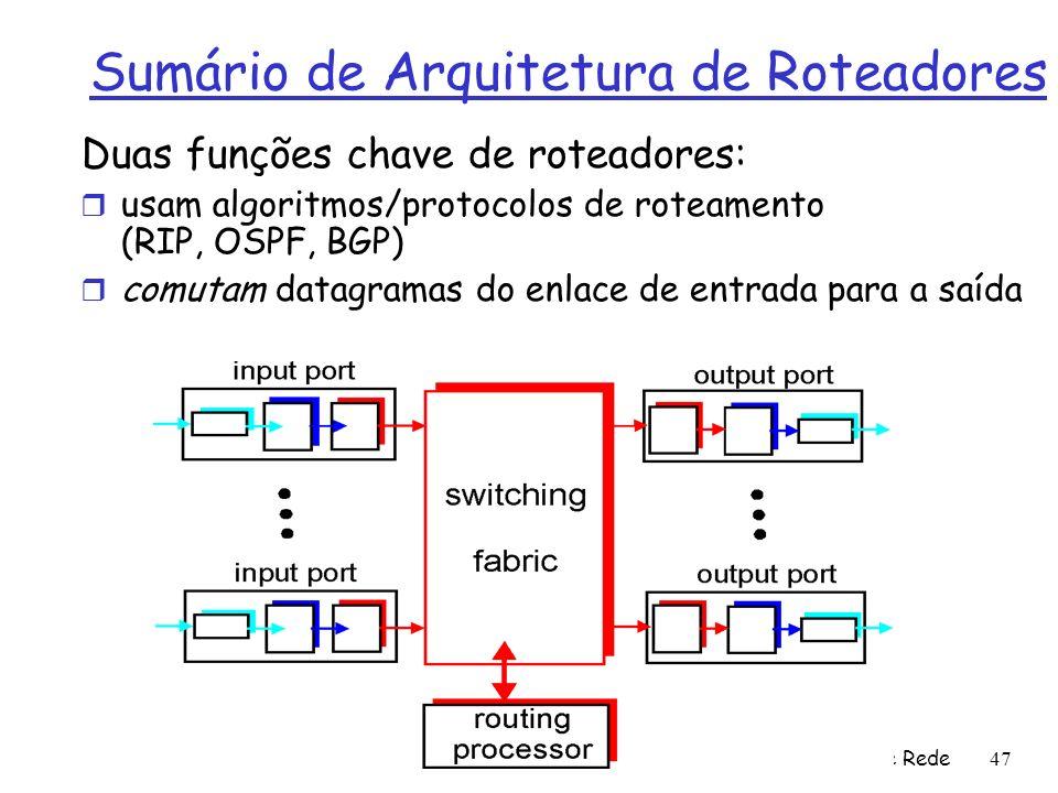 4: Camada de Rede47 Sumário de Arquitetura de Roteadores Duas funções chave de roteadores: usam algoritmos/protocolos de roteamento (RIP, OSPF, BGP) comutam datagramas do enlace de entrada para a saída