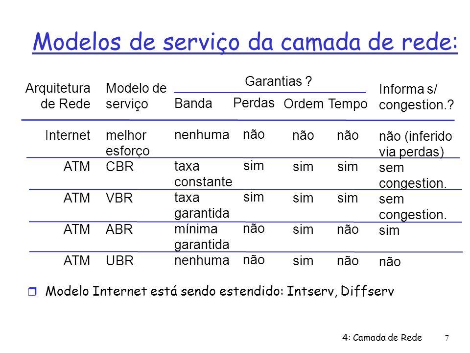 4: Camada de Rede7 Modelos de serviço da camada de rede: Arquitetura de Rede Internet ATM Modelo de serviço melhor esforço CBR VBR ABR UBR Banda nenhu
