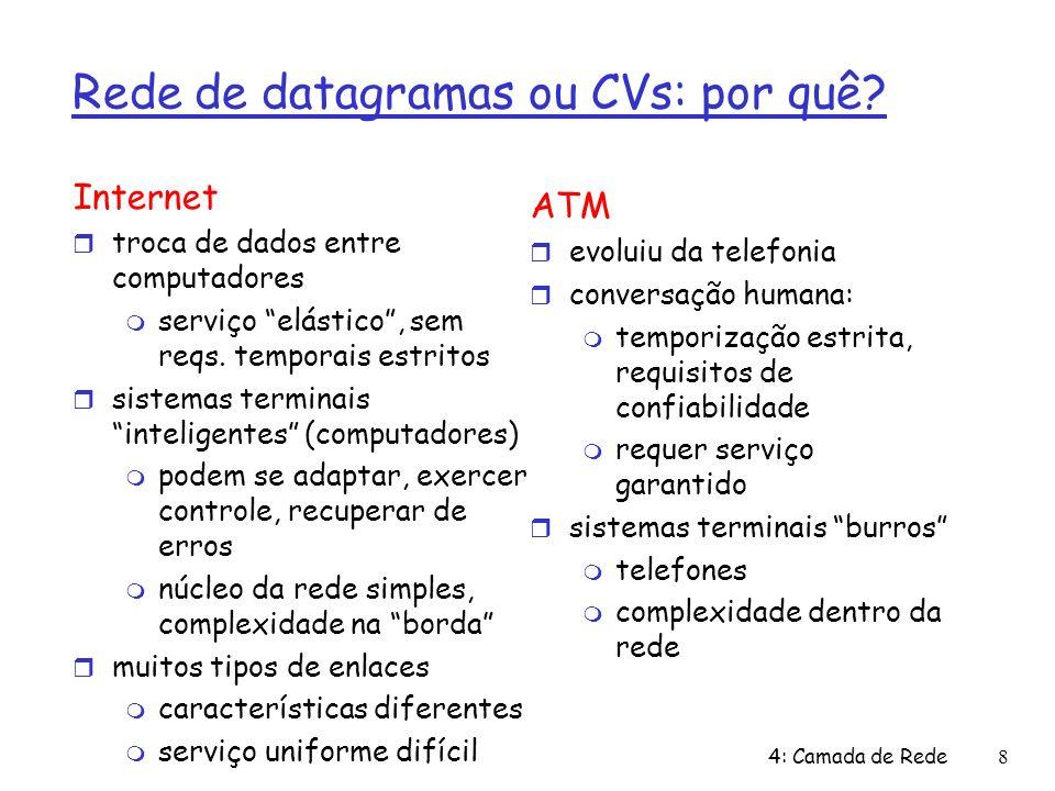 4: Camada de Rede8 Rede de datagramas ou CVs: por quê? Internet troca de dados entre computadores serviço elástico, sem reqs. temporais estritos siste